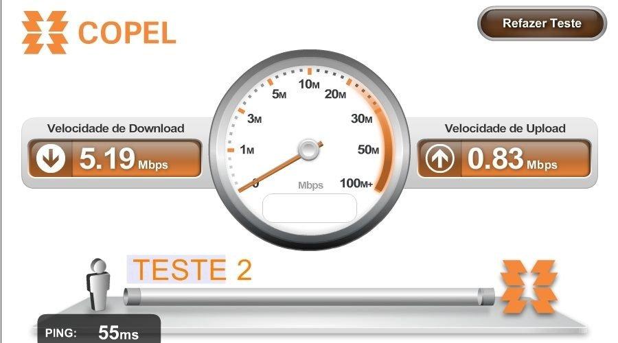 Teste de Velocidade Copel